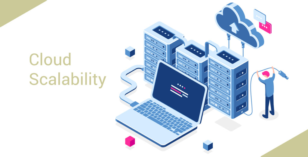 Cloud Scalability